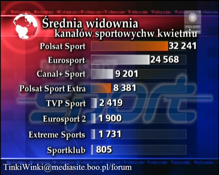 09724_Polsat_Sport_123_940lo.jpg