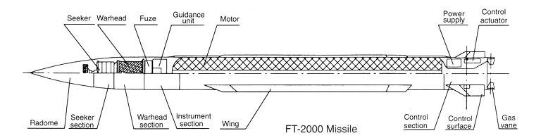 24235_FT_2000_ARM_Cutaway_1S_122_151lo.jpg