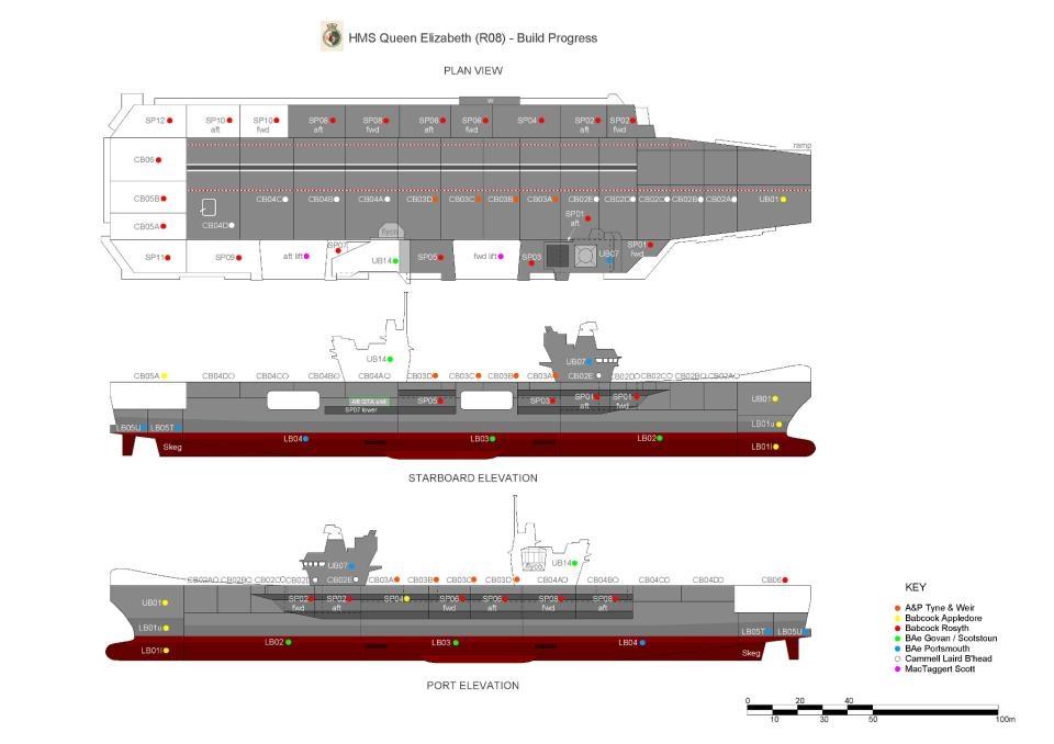 562860713_hms_Queen_Elizabeth_aircraft_carrier_construction_progress_122_573lo.JPG