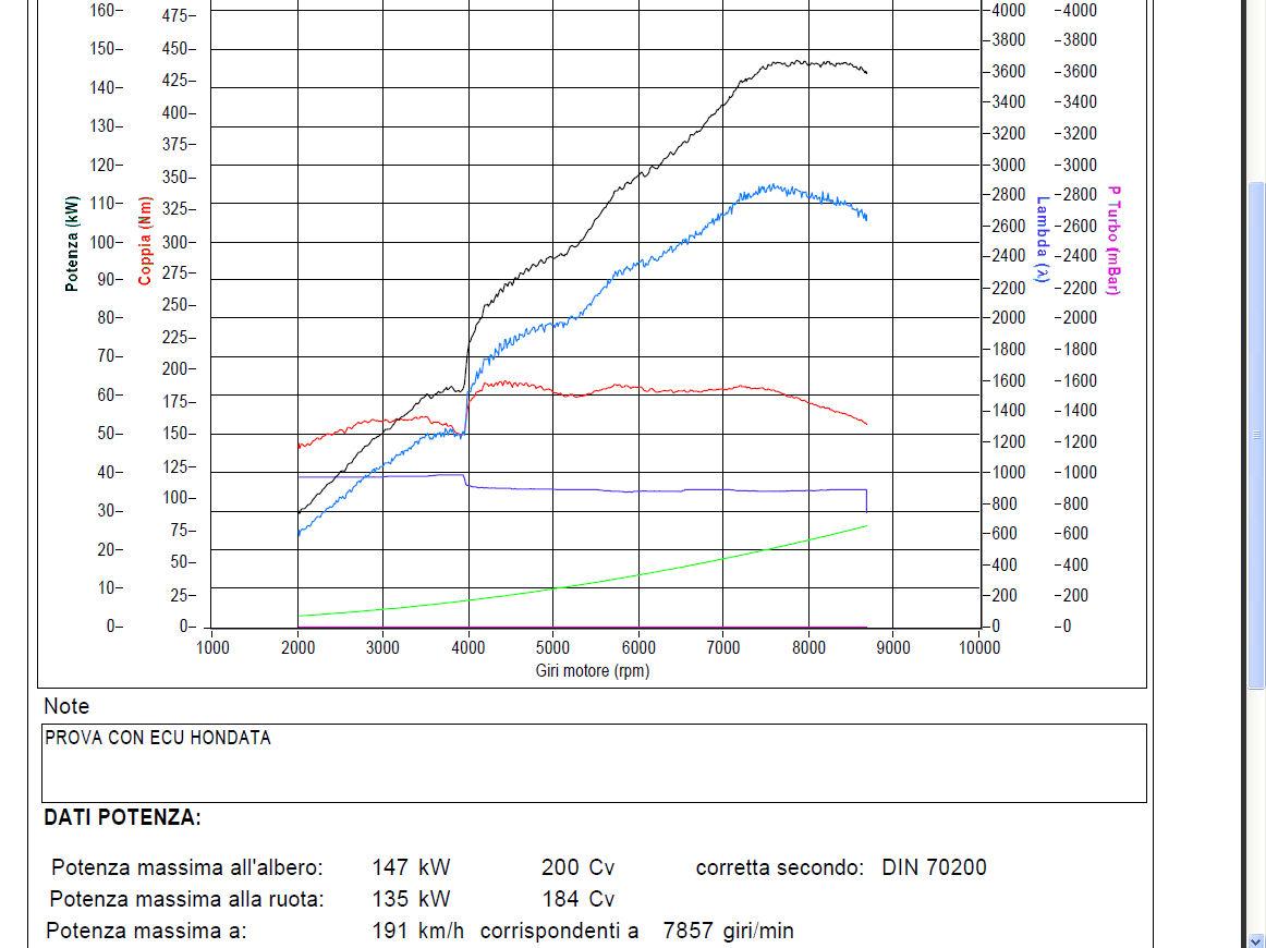 81090_FN2_Hondata_vs_Stock_200HP_122_4lo.jpg