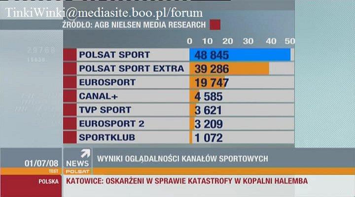 19263_Polsat_Sport_123_1052lo.jpg